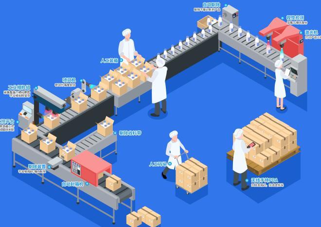 生产追溯系统(立信创源)